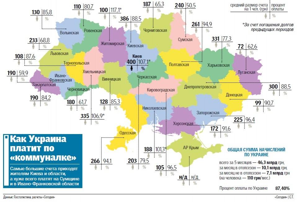 Долговая карта Украины: кто возглавляет список ТОП-должников по куммуналке?