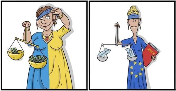 Коррупционеры в Верховном Суде: кто из кандидатов с «грязной совестью»?