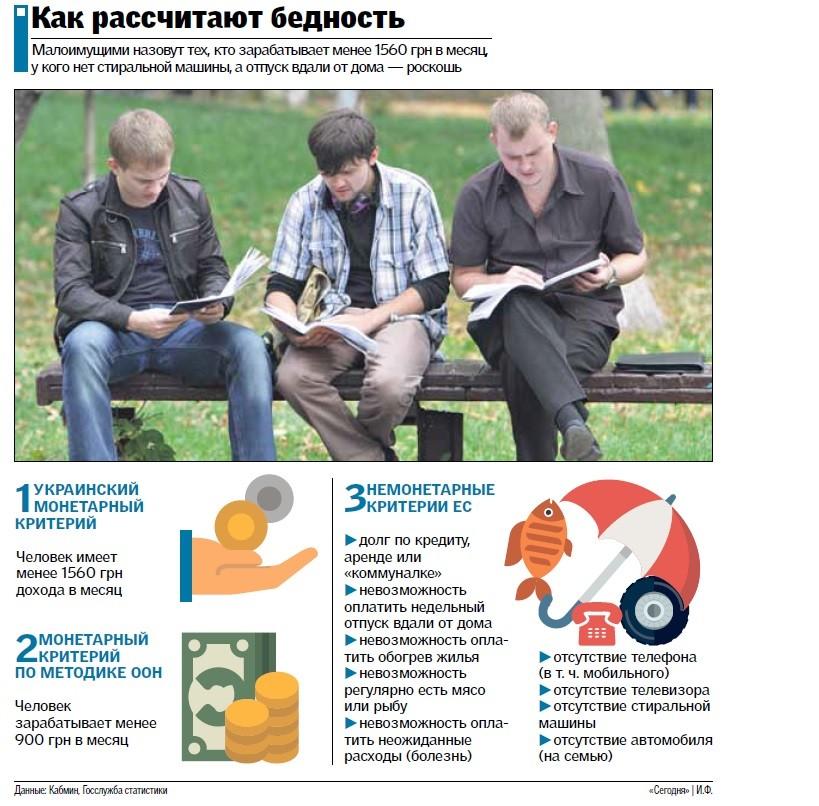 Критерии нищеты от Кабмина: сколько украинцев живут за чертой бедности