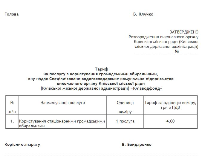 Мокрое дело: в Киеве дорожают общественные туалеты