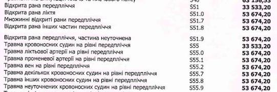 Господи спаси Украину: начинается геноцид нации!