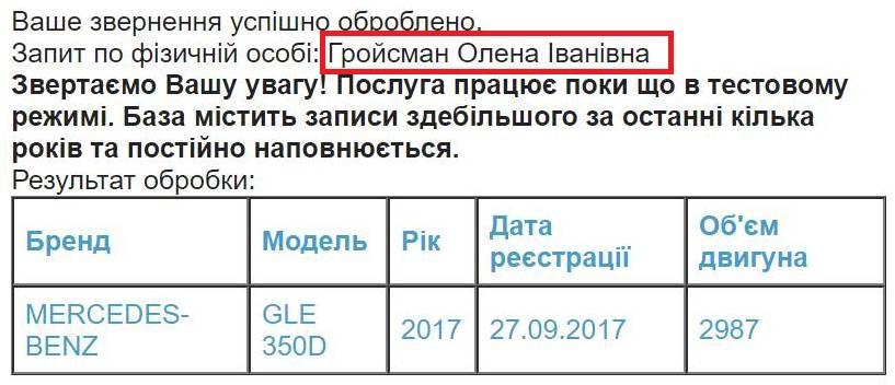 МАГИЯ! Подняли пенсии: Гройсман купил новый дорогой внедорожник